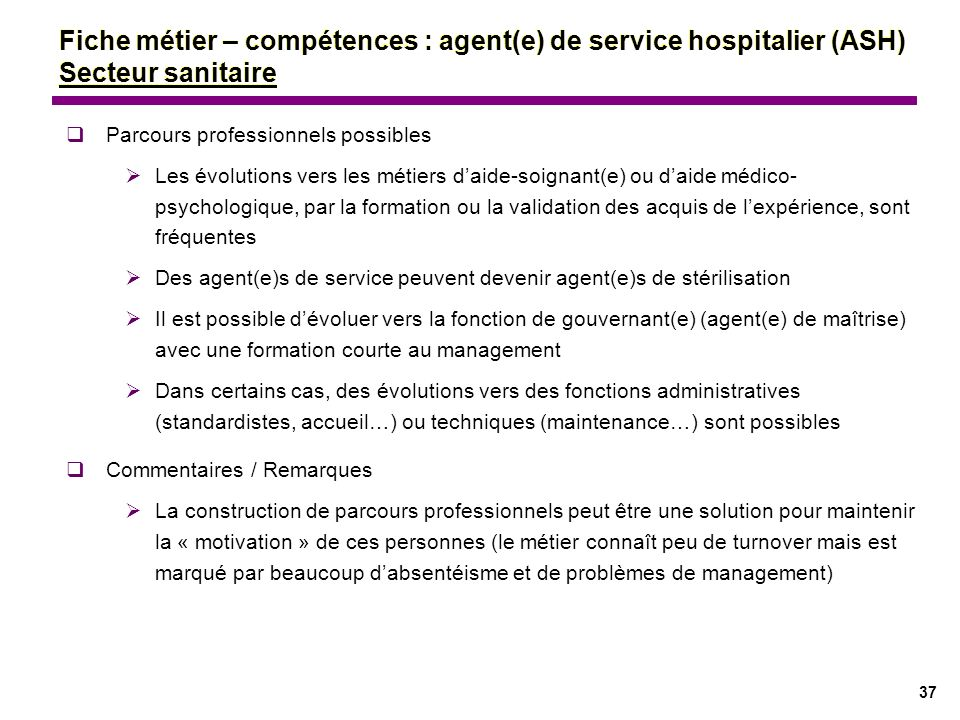 Fiches Metiers Competences Ppt Telecharger