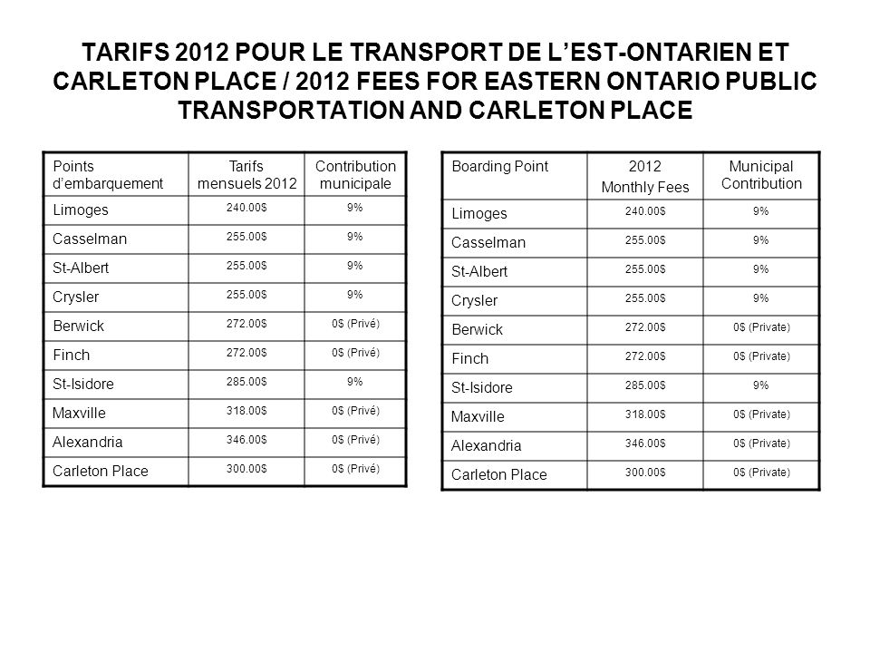 TARIFS 2012 POUR LE TRANSPORT DE L'EST-ONTARIEN ET CARLETON PLACE / 2012 FEES FOR EASTERN ONTARIO PUBLIC TRANSPORTATION AND CARLETON PLACE