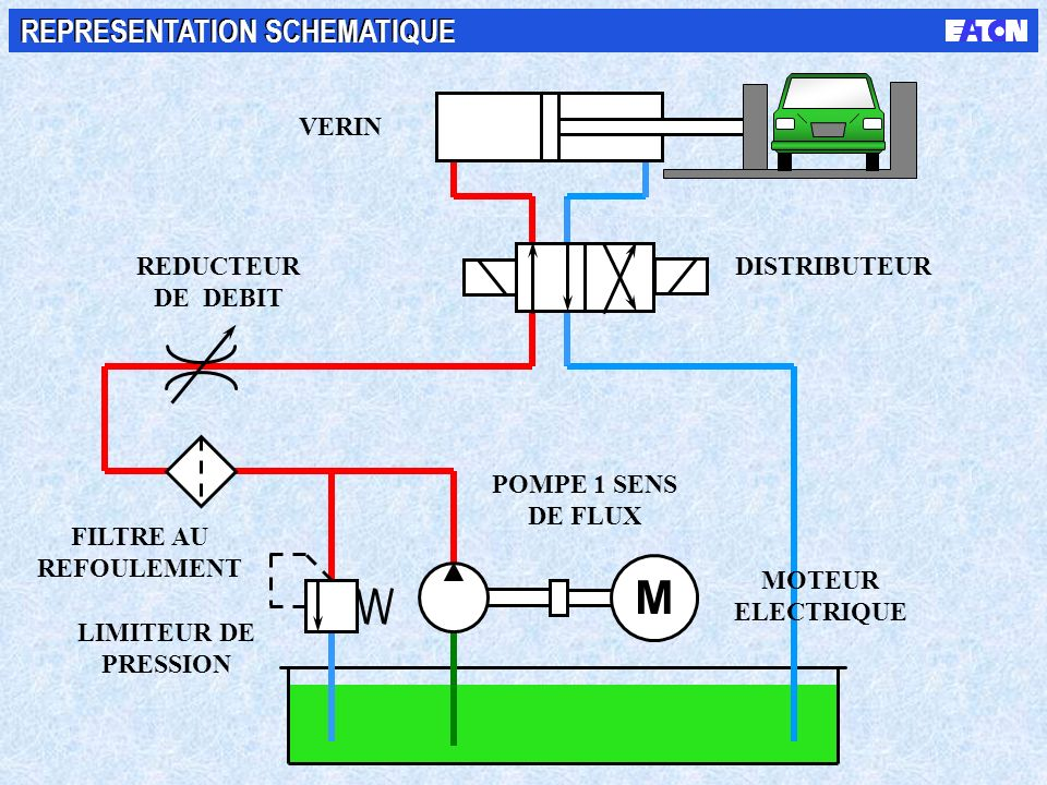 M REPRESENTATION SCHEMATIQUE NOTES VERIN REDUCTEUR DE DEBIT