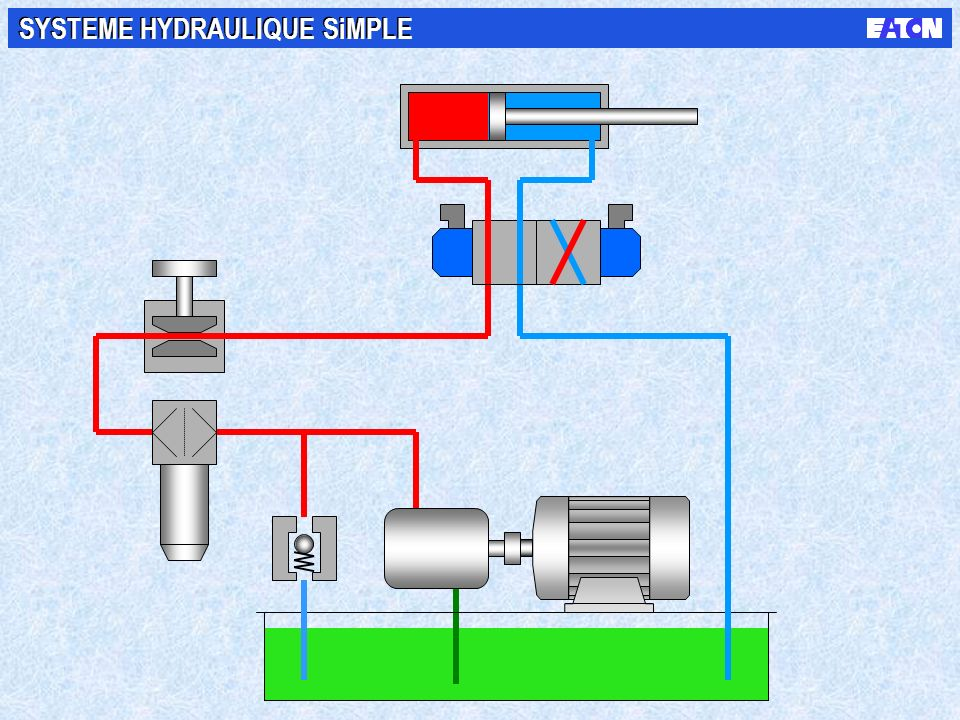 SYSTEME HYDRAULIQUE SiMPLE