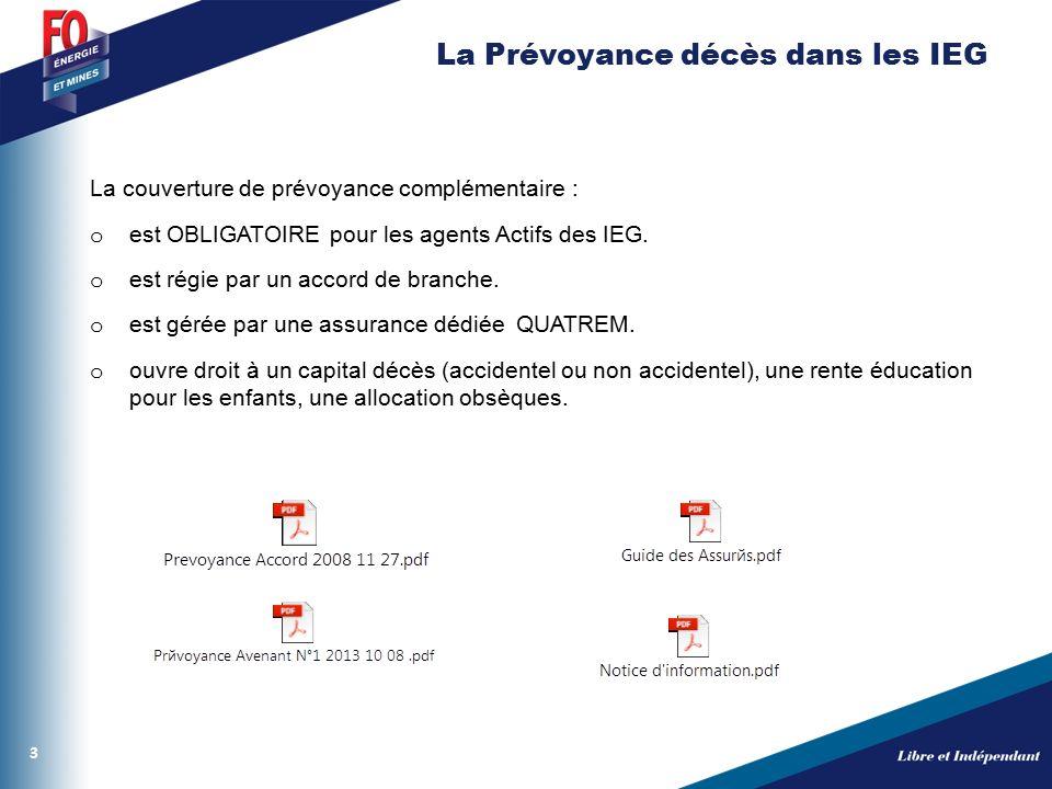 Prevoyance Deces Dans Les Ieg Csma Et Retraite Retraite Cnieg Ppt
