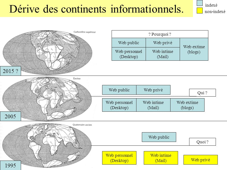 Dérive des continents informationnels.