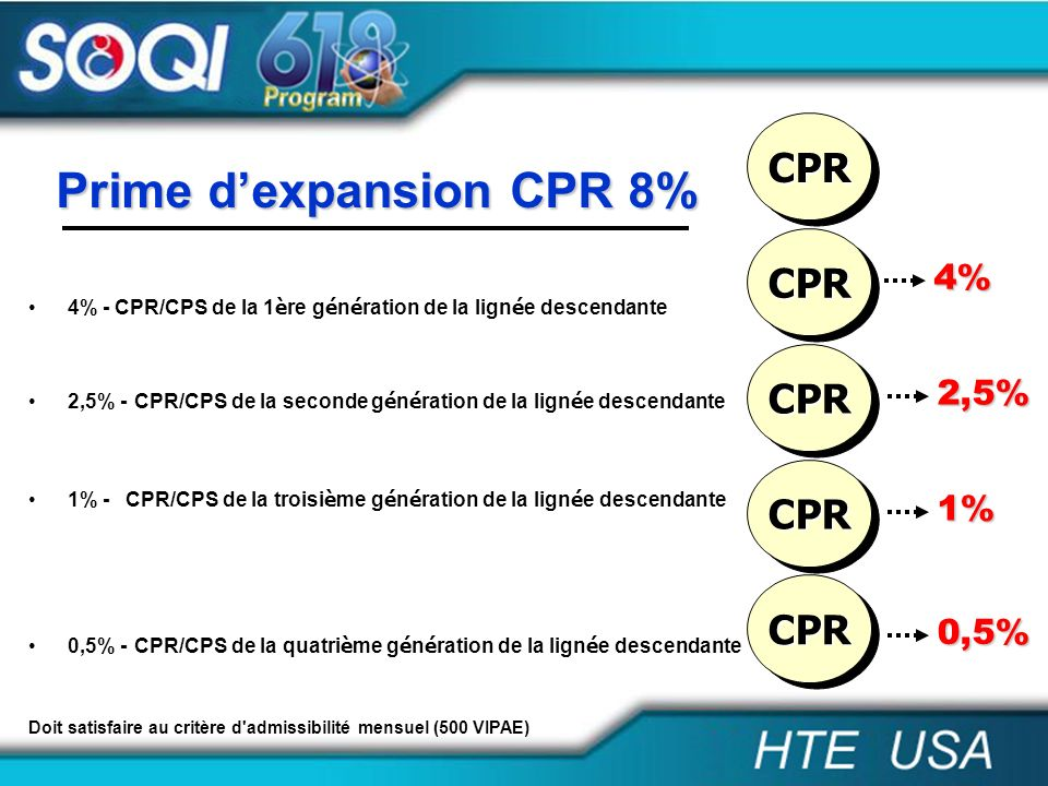 Prime d'expansion CPR 8%