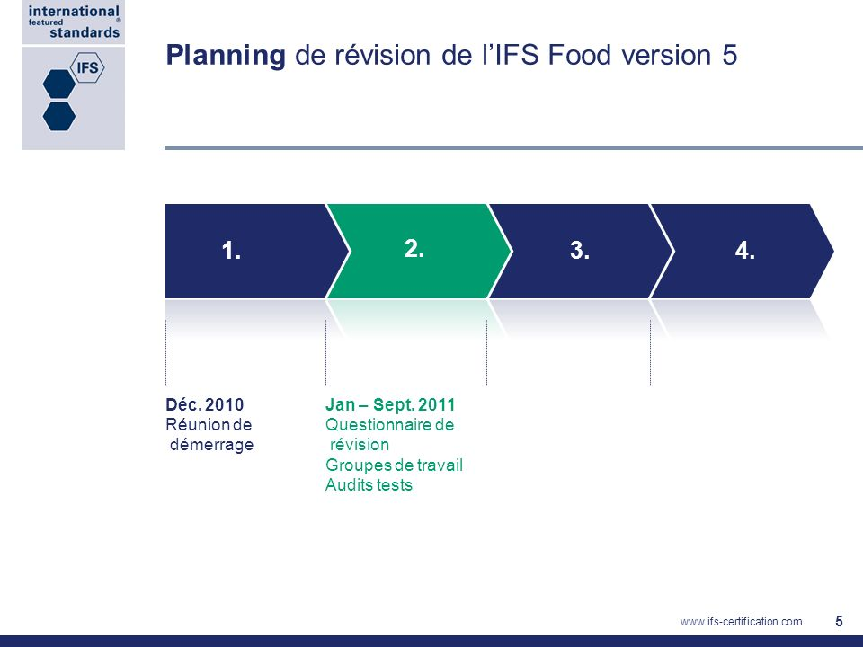 Planning de révision de l'IFS Food version 5