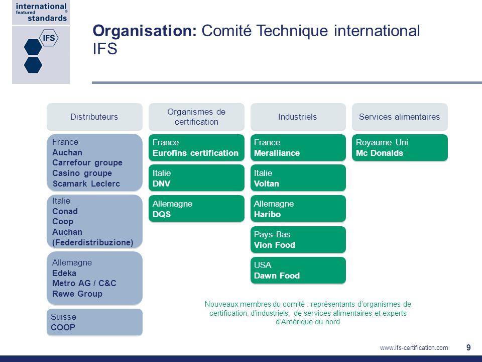 Organisation: Comité Technique international IFS