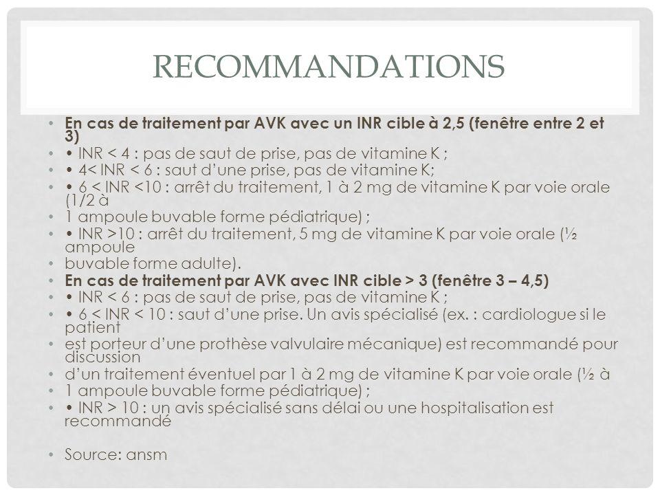suivi de l inr chez une patiente sous anti vitamines k. Black Bedroom Furniture Sets. Home Design Ideas