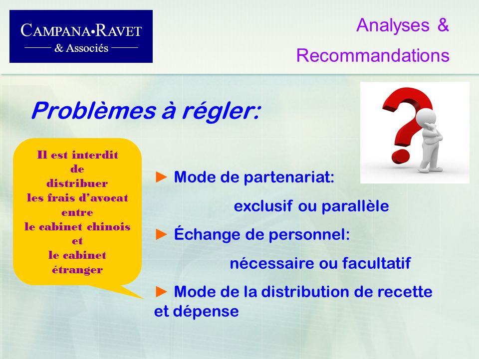 Analyses & Recommandations