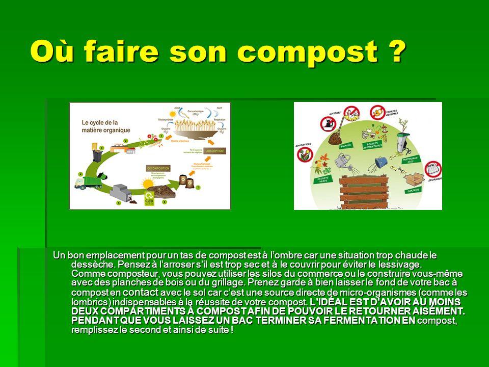 le compost th o badin classe de ce1 le compost th o badin classe de ce1 ppt video online. Black Bedroom Furniture Sets. Home Design Ideas