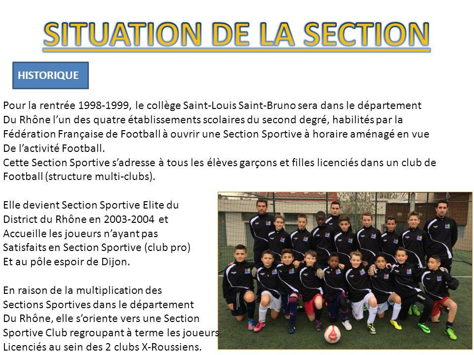 adresse fédération française de football