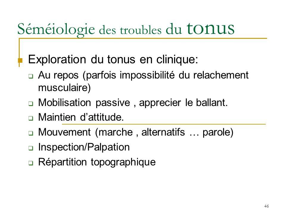 Certificat de capacité Orthophonie Module Neurologie Saison - ppt ...