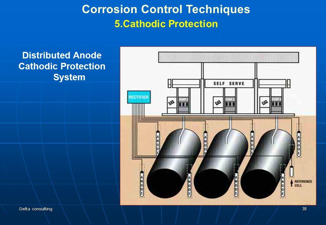 Corrosion+Control+Techniques+Cathodic+Protection+System corrosion & cathodic protection ppt télécharger