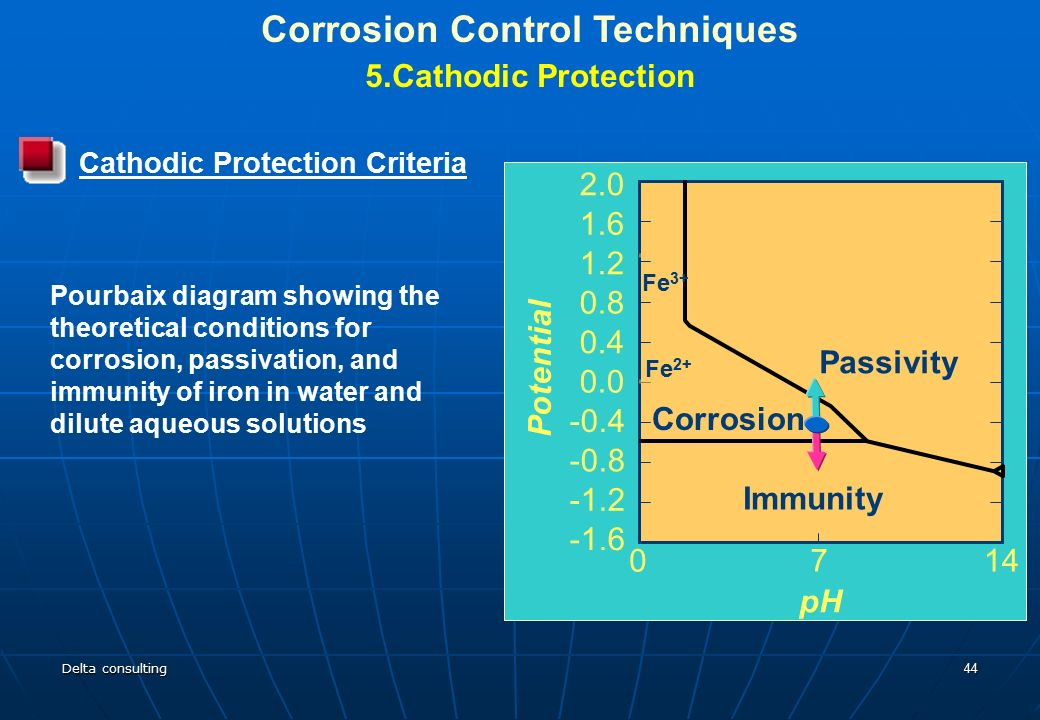 Corrosion cathodic protection ppt tlcharger 44 corrosion ccuart Choice Image
