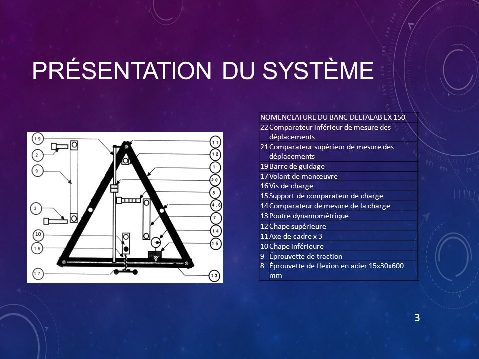 Flambage Dune Poutre Partie Scientifique Ppt Video Online