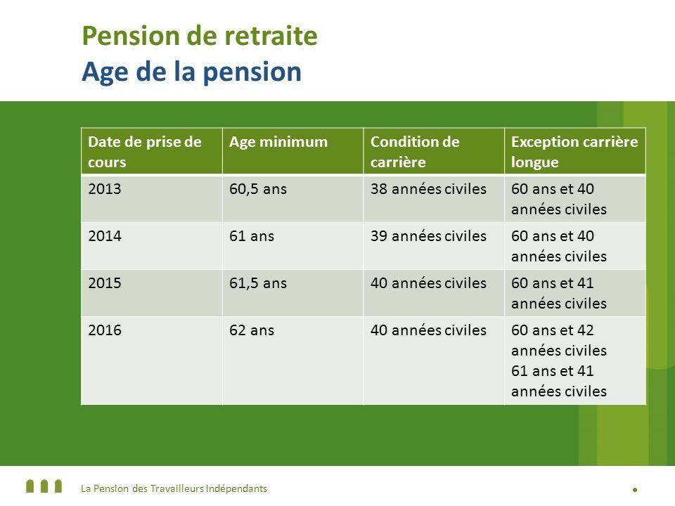 montant contributif retraite