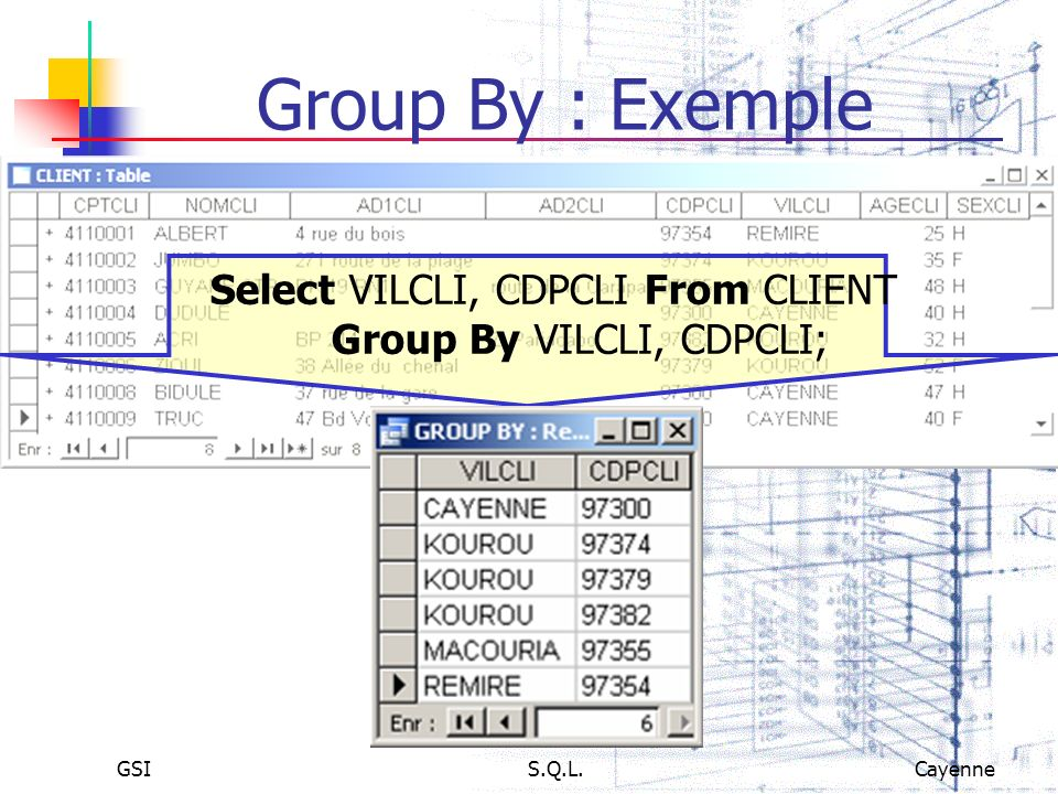 Group By : Exemple Select VILCLI, CDPCLI From CLIENT