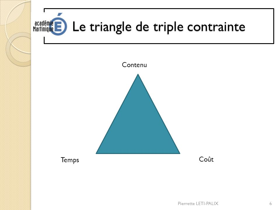 Le triangle de triple contrainte