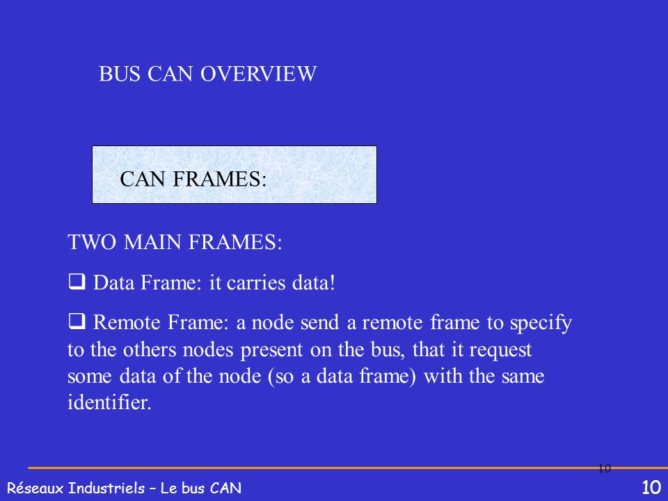 BUS CAN OVERVIEW CAN FRAMES: TWO MAIN FRAMES: Data Frame: it carries data!