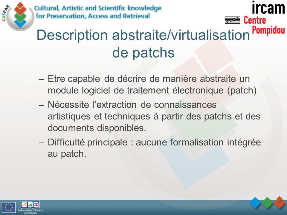 Description abstraite/virtualisation de patchs