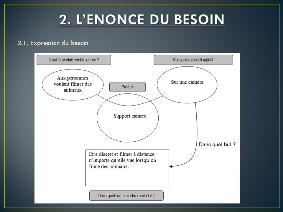 2. L'ENONCE DU BESOIN 2.1. Expression du besoin