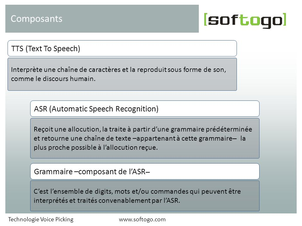 Composants TTS (Text To Speech) ASR (Automatic Speech Recognition)