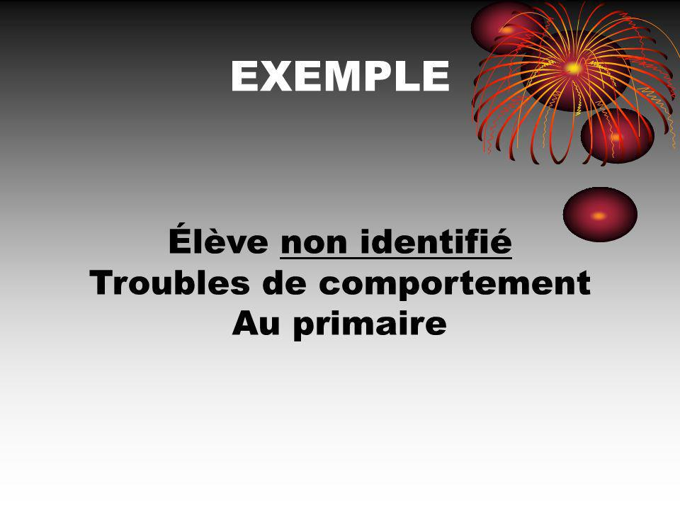Troubles de comportement