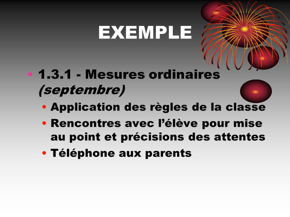 EXEMPLE Mesures ordinaires (septembre)