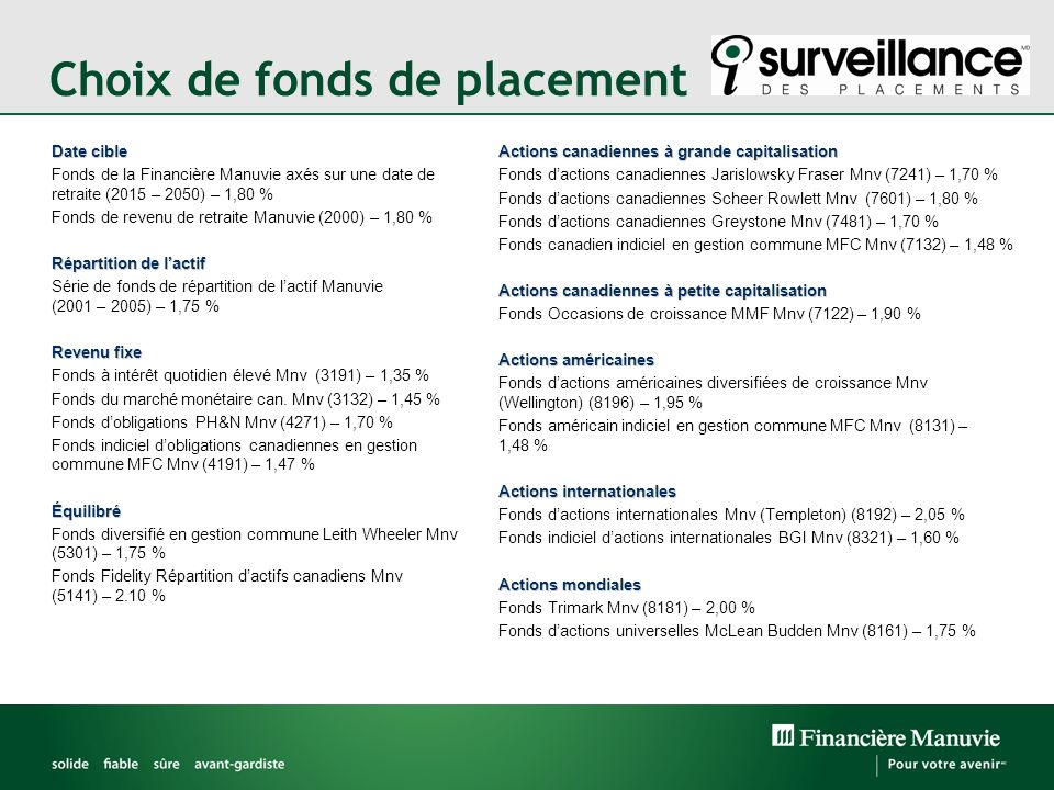 Choix de fonds de placement