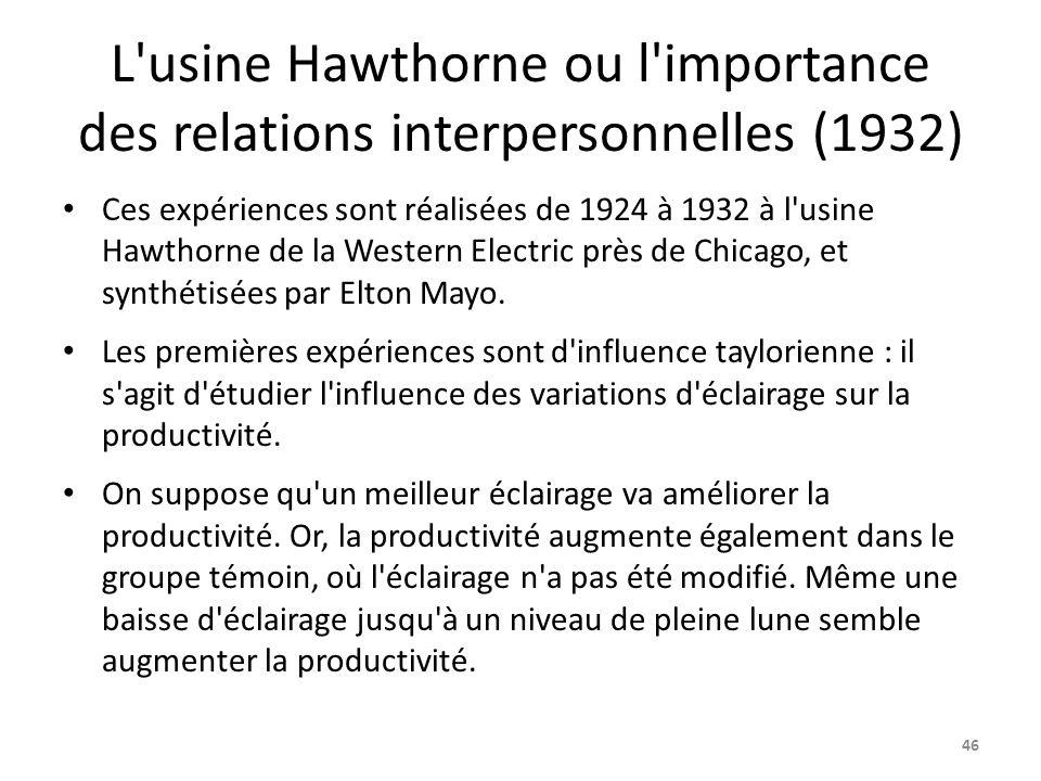 experience usine hawthorne