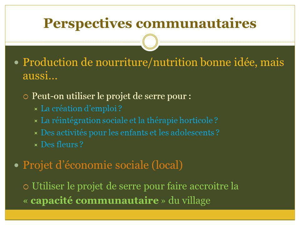 Perspectives communautaires