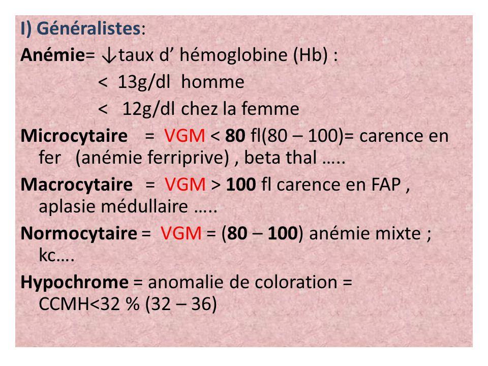 anémie macrocytaire cim 10
