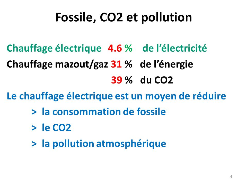 Fossile, CO2 et pollution