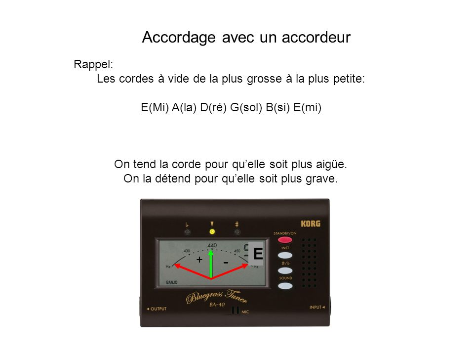 Accordage avec un accordeur
