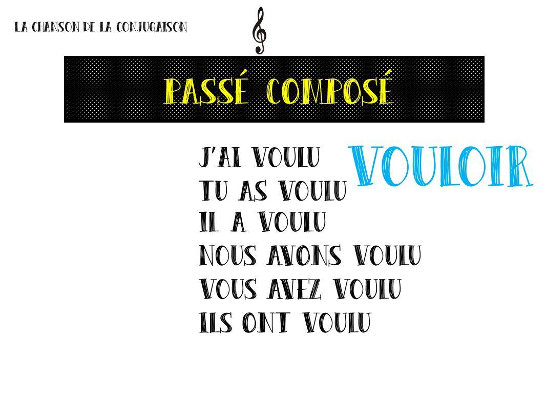 Aimer Passe Compose J Ai Aime Tu As Aime Il A Aime Nous Avons Aime Ppt Video Online Telecharger