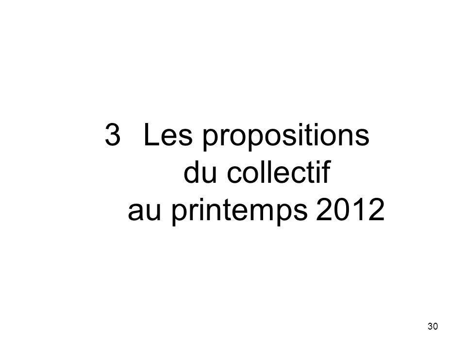 Les propositions du collectif au printemps 2012