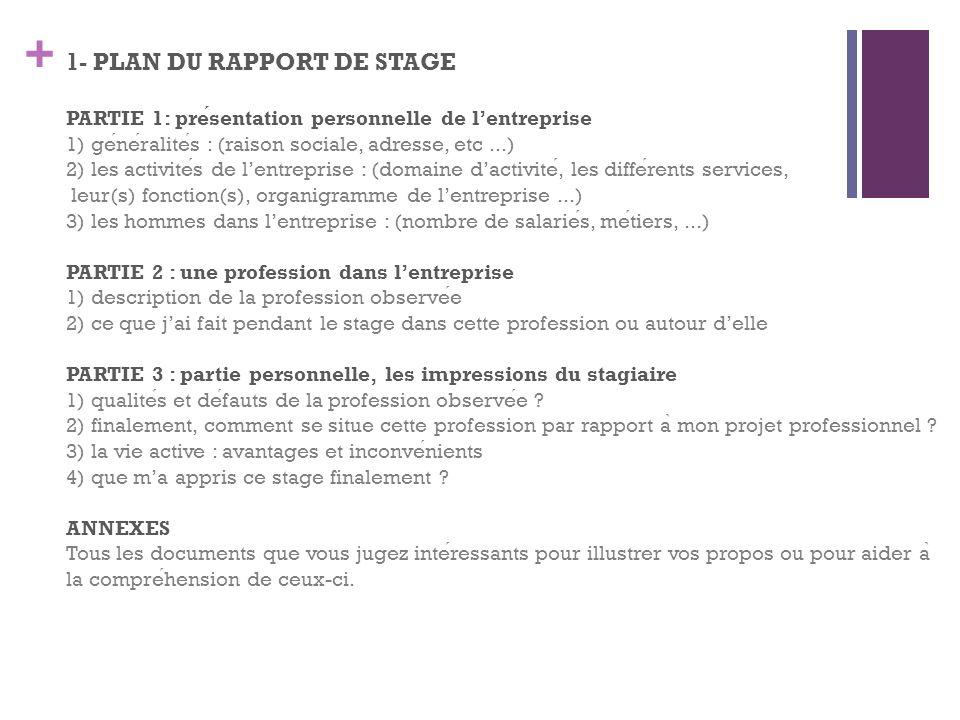 Le Rapport De Stage Preparation Du Rapport De Stage De 3eme Ppt