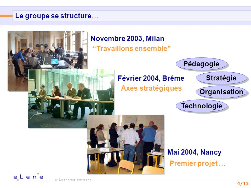 Le groupe se structure…