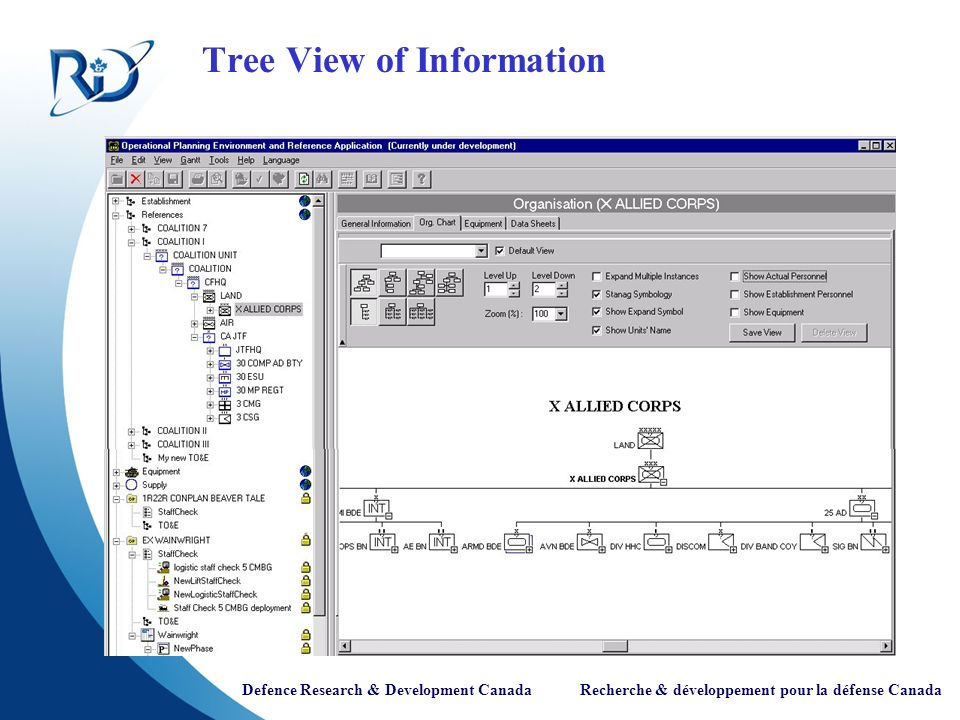 Tree View of Information
