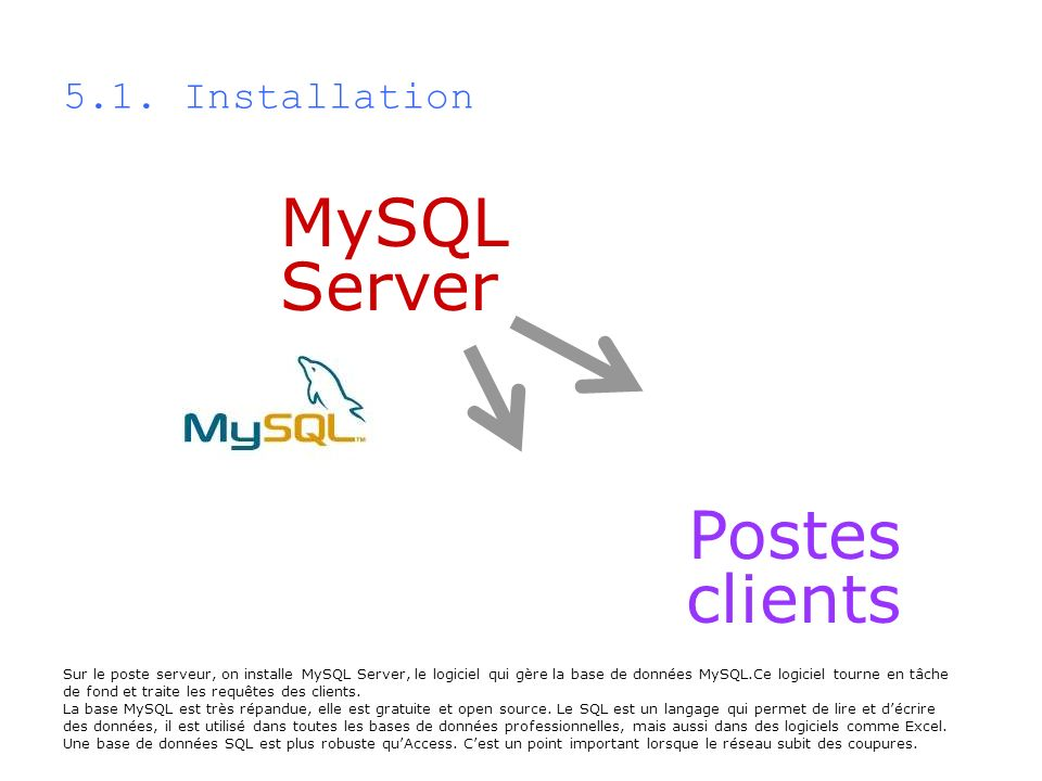 MySQL Server Postes clients 5.1. Installation