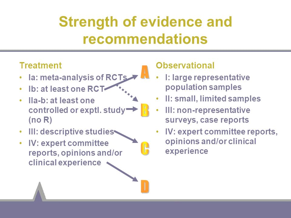 Strength of evidence and recommendations