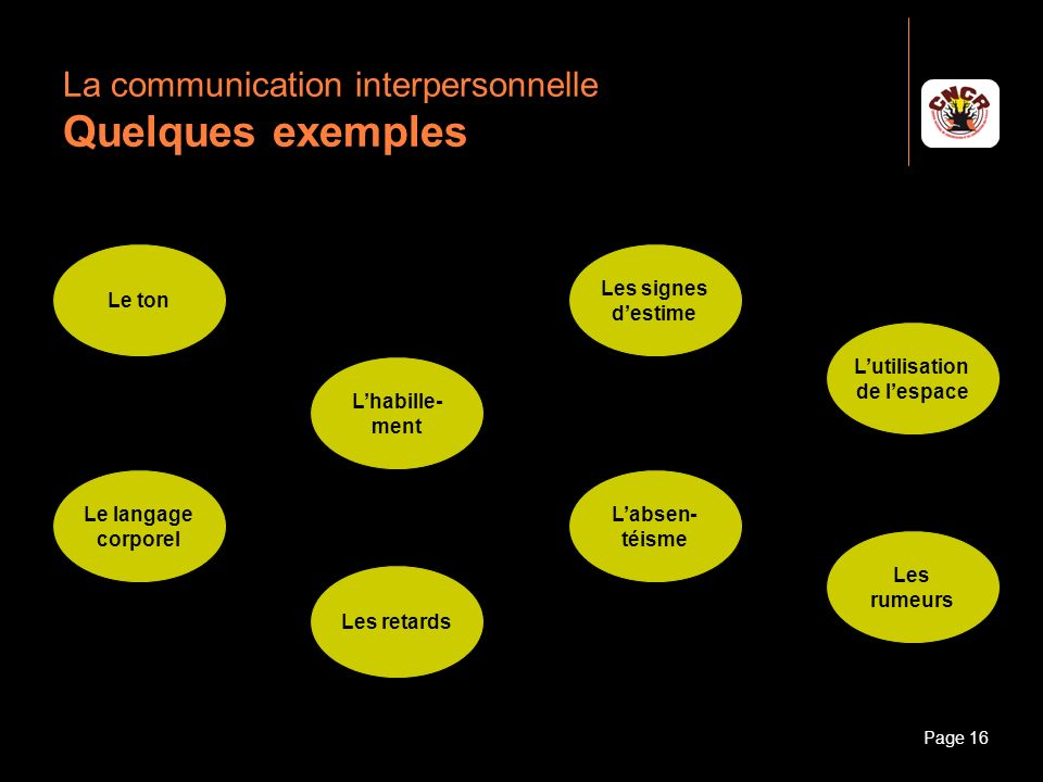 La communication interpersonnelle Quelques exemples