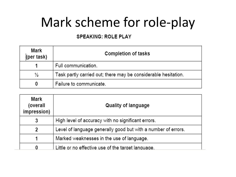Mark scheme for role-play