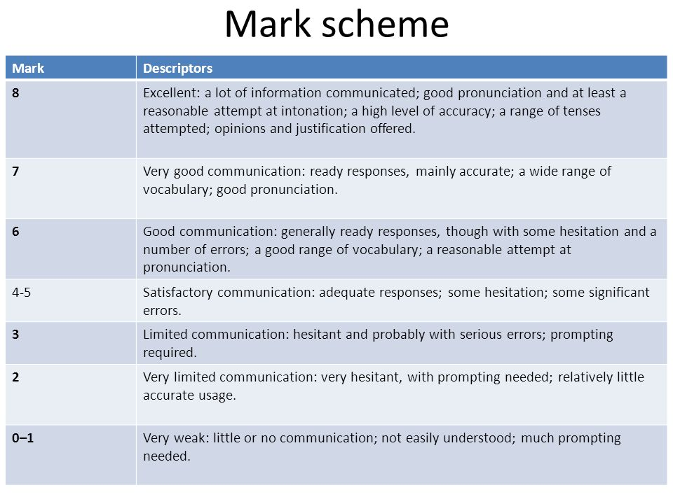 Mark scheme Mark Descriptors 8