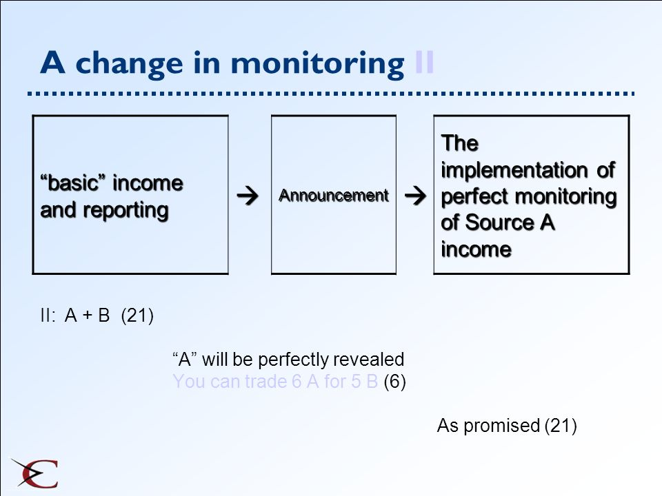 A change in monitoring II
