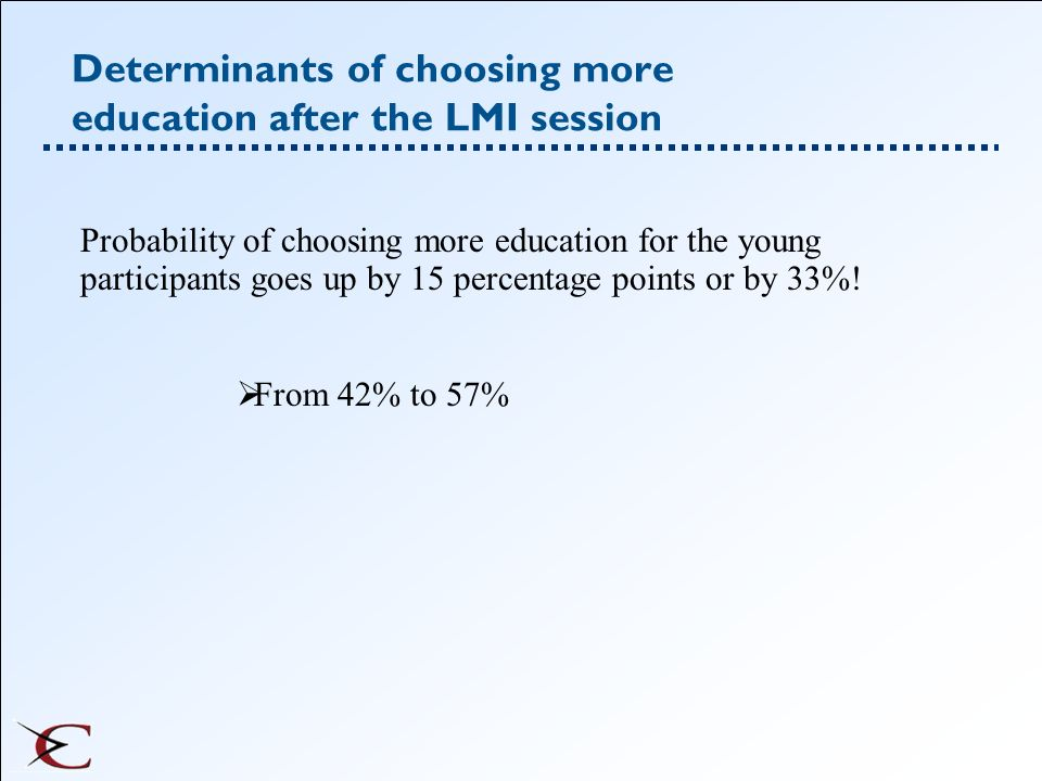 Determinants of choosing more education after the LMI session