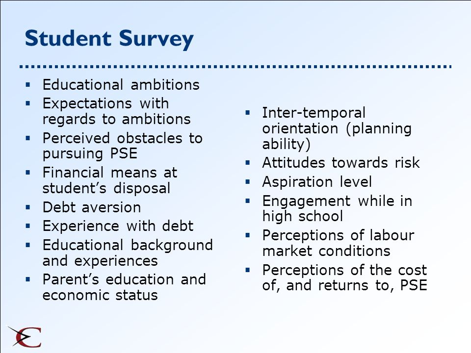 Student Survey Educational ambitions