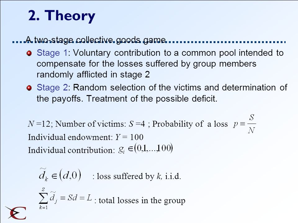 2. Theory A two-stage collective goods game