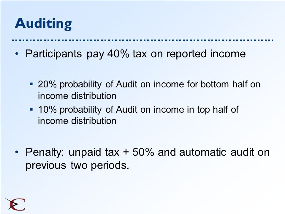 Auditing Participants pay 40% tax on reported income